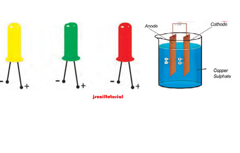 Chemical Effect of Current