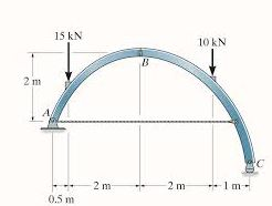 INTRODUCTION TO 3 HINGE ARCH ,METHOD OF ANALYSIS AND ITS COMPUTATION OF VARIOUS THRUST