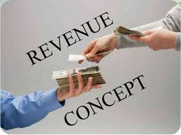 Revenue and Its Derivations