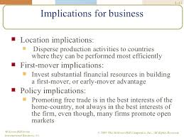 Implication in Economy and Business