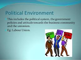 Political Environment, Structure and Political Parties