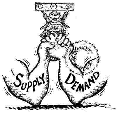 Market Economy and Demand