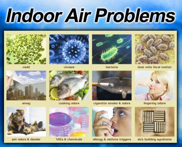 Indoor air pollutants and its sources and Strategies to Control Indoor Air Pollution
