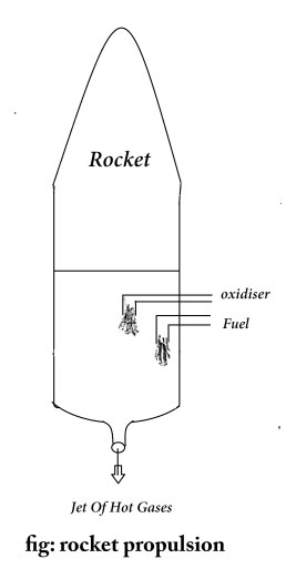 System of Variable Mass - The Rocket