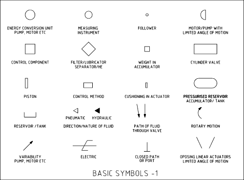 Graphical symbols