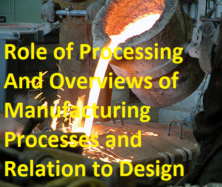 Role of Processing And Overviews of Manufacturing Processes and Relation to Design