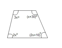 Fig: Quadrilateral