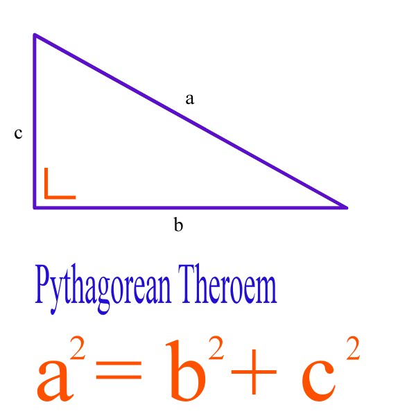 the significant contributions of pythagoras in mathematics Pythagoras is credited with inventing the pythagorean theorem he also founded the pythagorean brotherhood pythagoras also invented a lot of also, he was a greek religious leader who made huge developments in math that may have changed the math world pythagoras of samos is often.