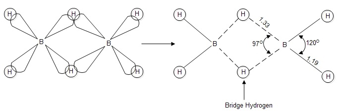 Fig: Formation of three-centred two-electron bond in diborane