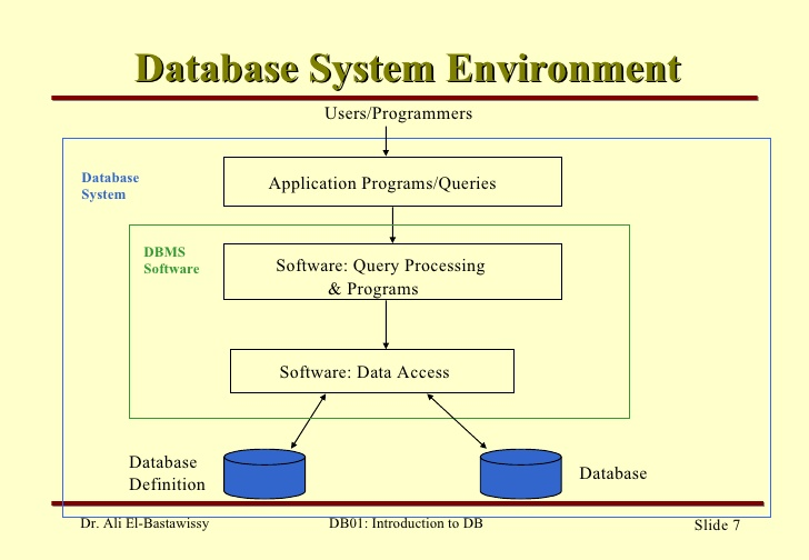 management information system and users essay Hire an essay writer  a management information system (mis) focus the term utilization is the extent that the intended users use the information system.