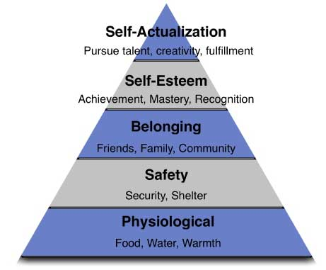 alderfers modified need hierarchy model Maslow's model is broken down into five stages and classifications of basic   alderfer redefined maslow's hierarchy of needs and modified.