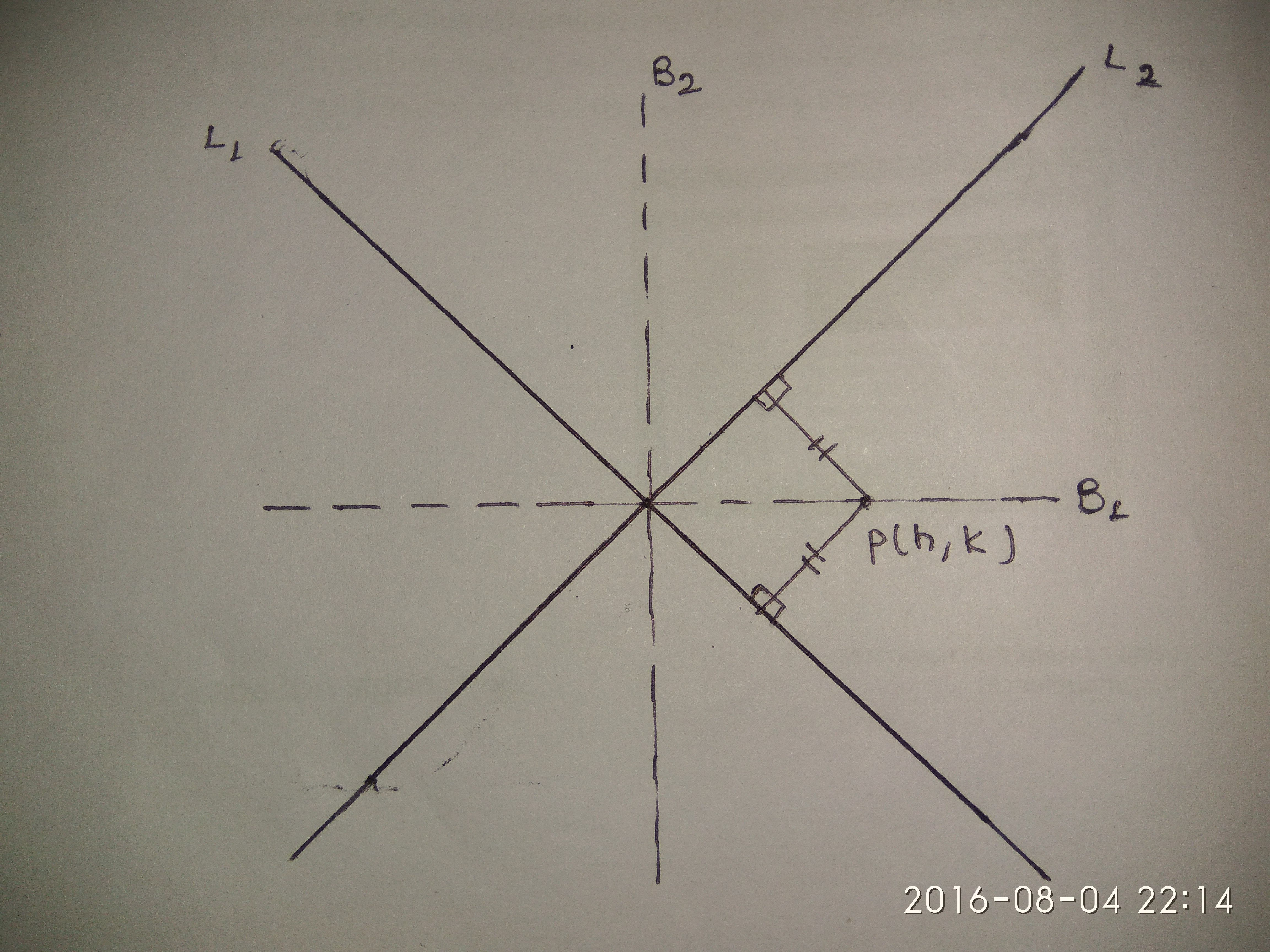 Bisectors of the angles between two lines