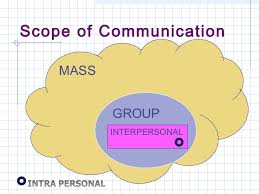 Concept, Scope, Function and Characteristics of Communication | Notes,  Videos, QA and Tests | Grade 11>Mass Communication>Introduction to Mass  Communication | Kullabs