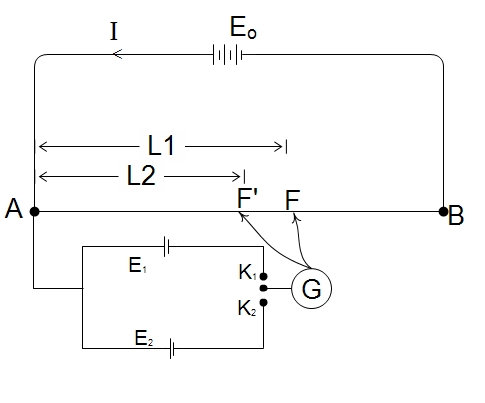 circuit diagram of comparision of emf of two cells