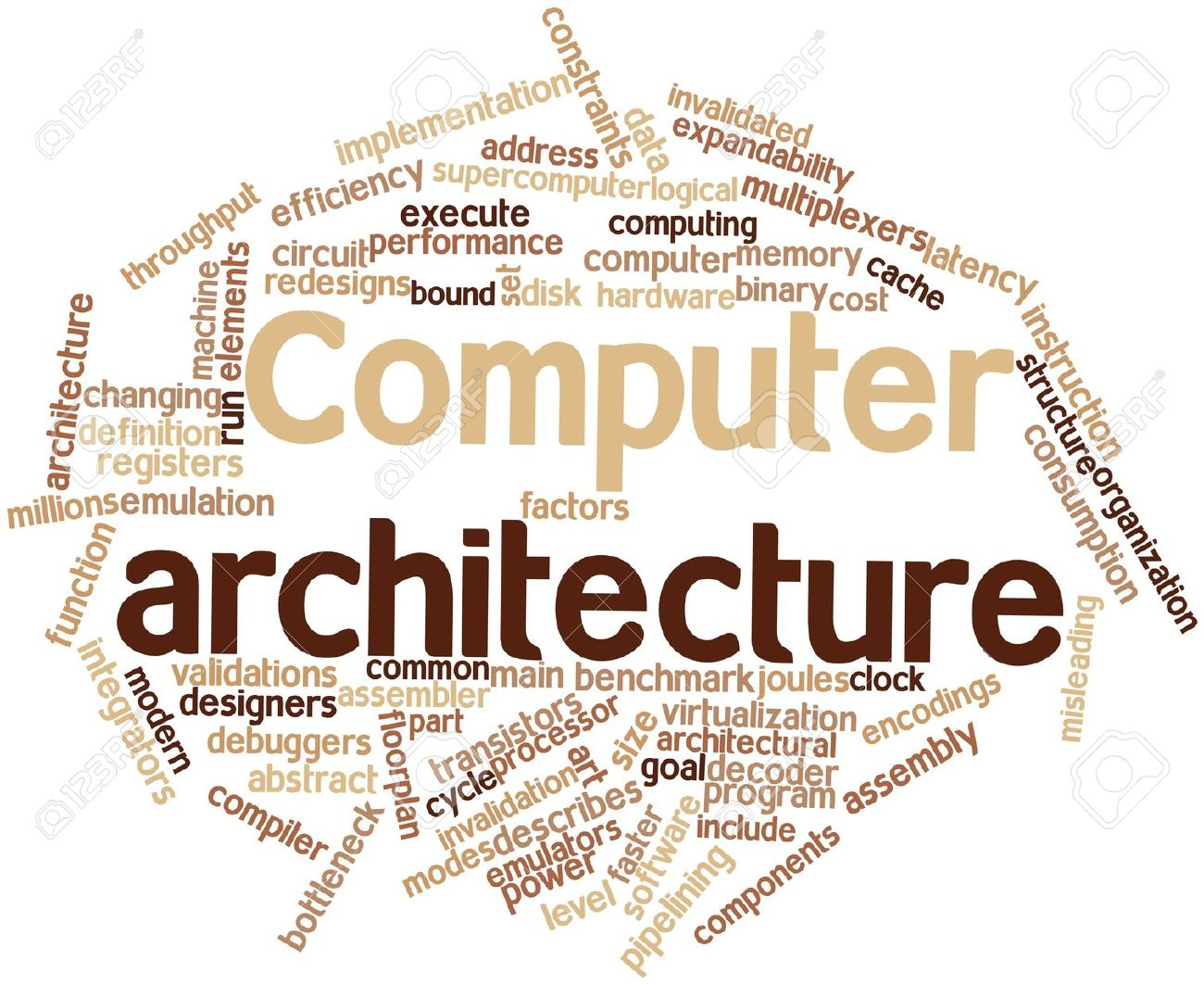 notes on concept of computer architecture and organization
