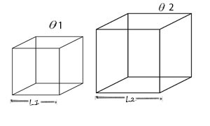 Volume expansion of a solid cube