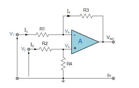 fig:differential amplifier