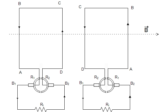 Different position of rotating coils