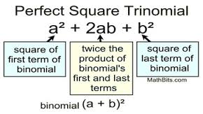 Factoring perfect square trinomials