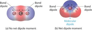 fig: permanent dipole moment