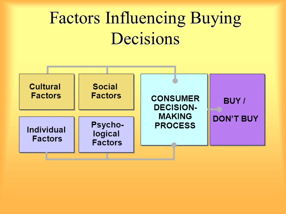 factors which influence the decision making when prescribing Decision-making is often strongly influenced by social factors, and research in the nascent field of neuroeconomics (which crosses the disciplines of psychology, marketing, economics and.
