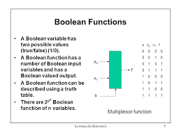 how to create a boolean function
