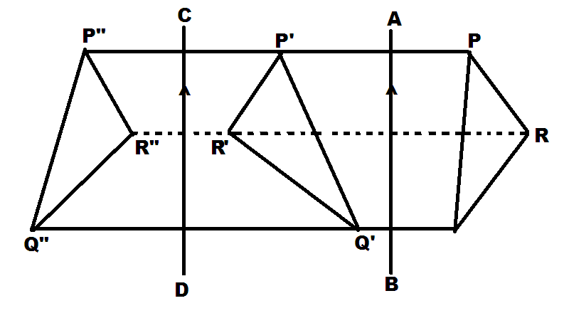 combination of two reflections over two parallel lines