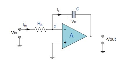 fig:integrator amplifier