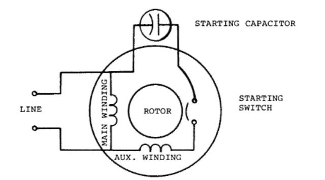 notes on split phase induction motors