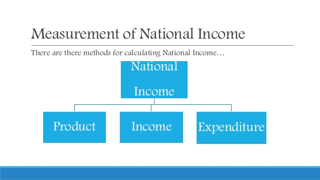 Methods of measurement of Nation Income