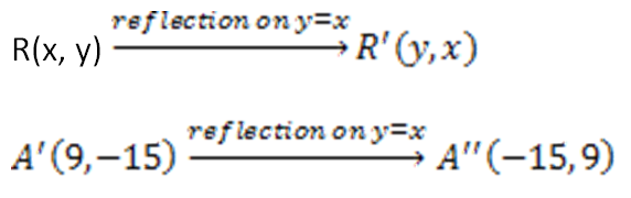 reflection on the line y = x