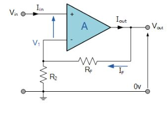 fig:non inverting amplifier