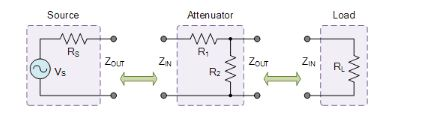 fig:passive attenuator circuit