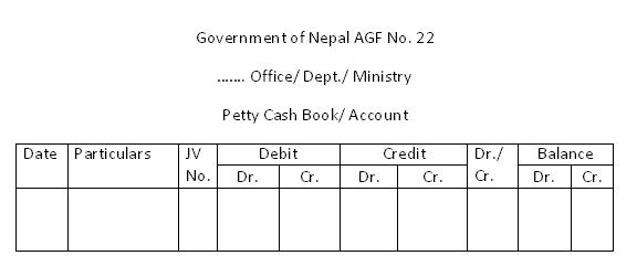 Specimen of Petty Cash Fund