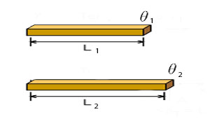 Linear expansion of a road