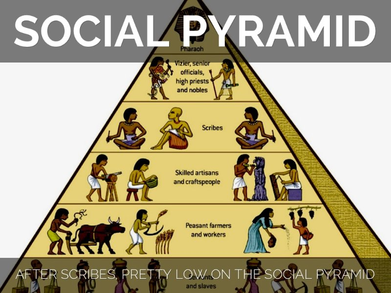 an essay on social stratification in human societies Is central to our nature as human beings as a society we should ask socialization and social stratification and social stratification essay.