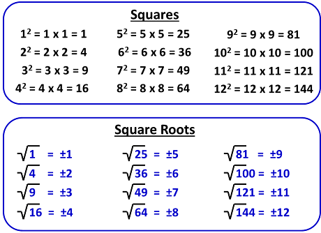 example of square root