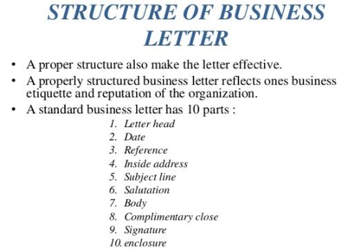 Structure Of Business Letter from kullabs.com