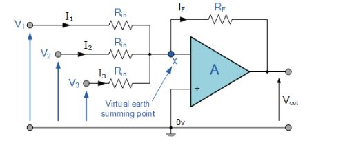 fig:summing amplifier