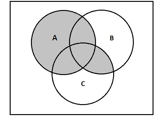 notes on binary calculation and venn diagram